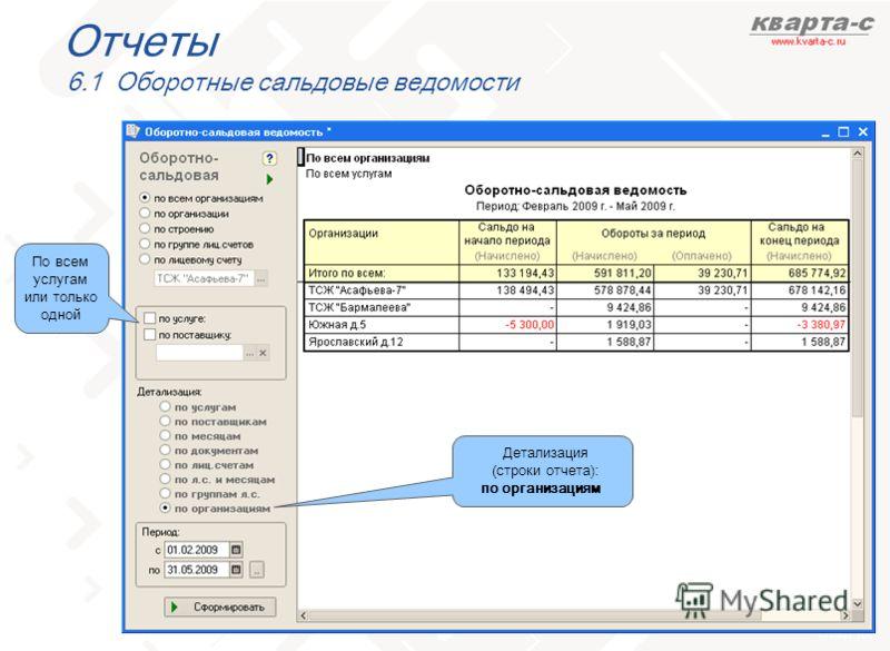 слайд 103 Отчеты 6.1 Оборотные сальдовые ведомости По всем услугам или только одной Детализация (строки отчета): по организациям
