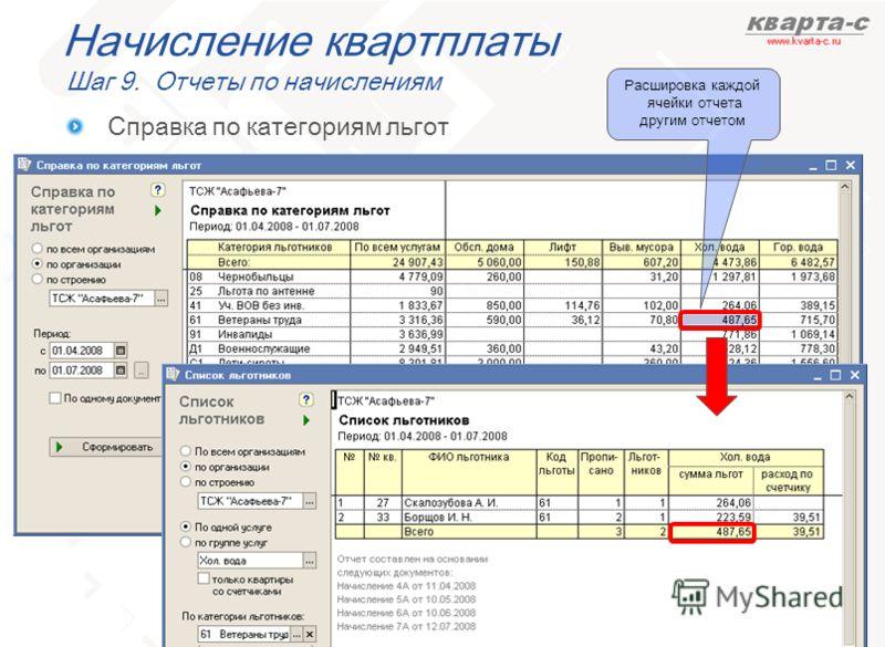 слайд 80 Начисление квартплаты Шаг 9. Отчеты по начислениям Справка по категориям льгот Расшировка каждой ячейки отчета другим отчетом