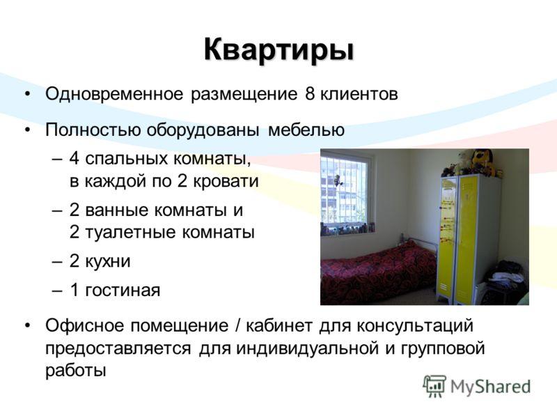 Квартиры Одновременное размещение 8 клиентов Полностью оборудованы мебелью –4 спальных комнаты, в каждой по 2 кровати –2 ванные комнаты и 2 туалетные комнаты –2 кухни –1 гостиная Офисное помещение / кабинет для консультаций предоставляется для индиви