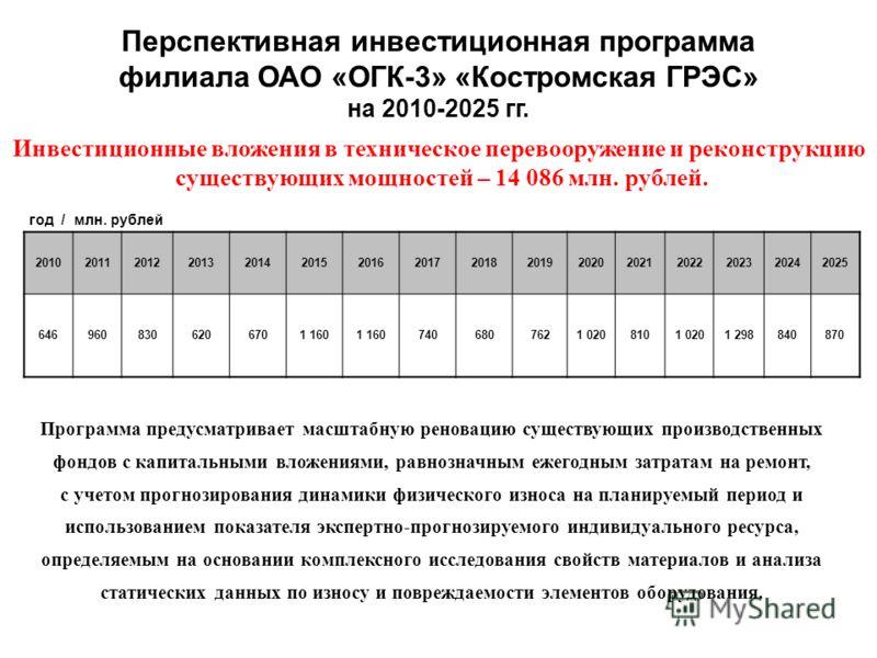 Перспективная инвестиционная программа филиала ОАО «ОГК-3» «Костромская ГРЭС» на 2010-2025 гг. Инвестиционные вложения в техническое перевооружение и реконструкцию существующих мощностей – 14 086 млн. рублей. 20102011201220132014201520162017201820192