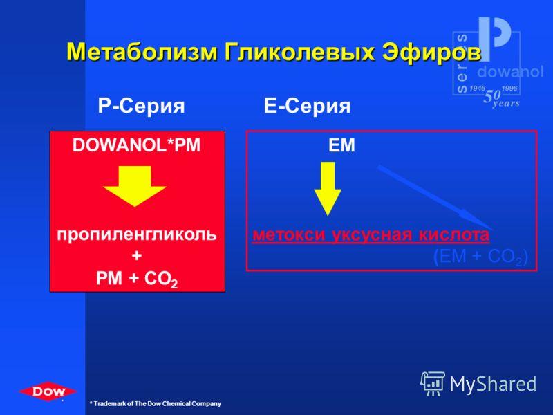 * * Trademark of The Dow Chemical Company Экологические и Токсикологические аспекты DOWANOL* Гликолевых Эфиров