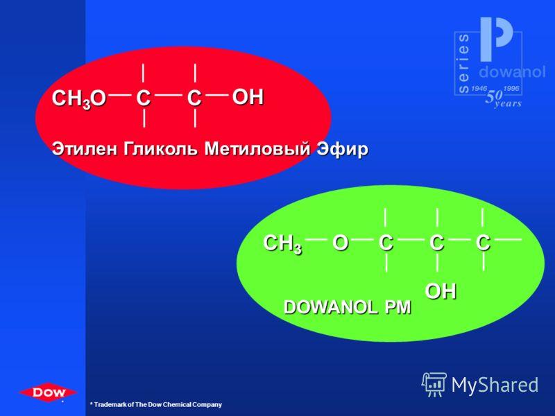 * * Trademark of The Dow Chemical Company DOWANOL*PM пропиленгликоль + PM + CO 2 Метаболизм Гликолевых Эфиров P-СерияE-Серия EM метокси уксусная кислота (EM + CO 2 )