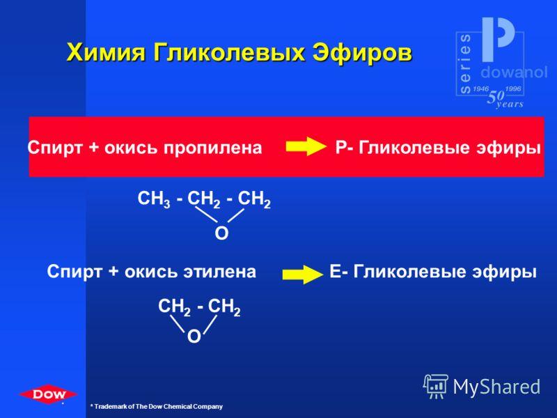 * * Trademark of The Dow Chemical Company Dowanol Гликолевые эфиры n Появились в Европе в 1982. n 7 Производственных центров. n Широкий ассортимент. n 55 лет в производстве. n Производство Dowanol в Европе: Штаде, Германия. n Широкая техническая подд