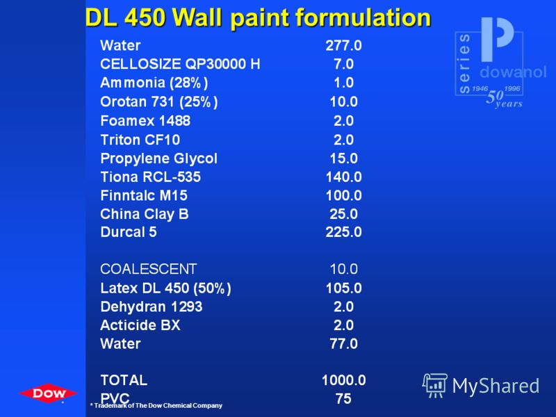 * * Trademark of The Dow Chemical Company Test DL450 - Paint stability - DIN Scrub resistance (28 days) - Sheen, Opacity - Colour acceptance - Film formation Test 2300 paints - Paint stability - DIN and ASTM scrub (28 days) - Gloss, blocking - Water