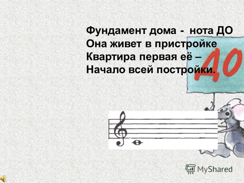 Пять линеек нотной строчки Мы назвали «нотный стан» И на нем все ноты точно Разместились по местам Эти ноты все подряд Образуют звукоряд