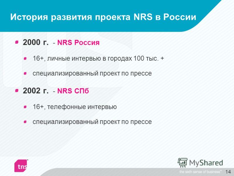 14 История развития проекта NRS в России 2000 г. - NRS Россия 16+, личные интервью в городах 100 тыс. + специализированный проект по прессе 2002 г. - NRS СПб 16+, телефонные интервью специализированный проект по прессе