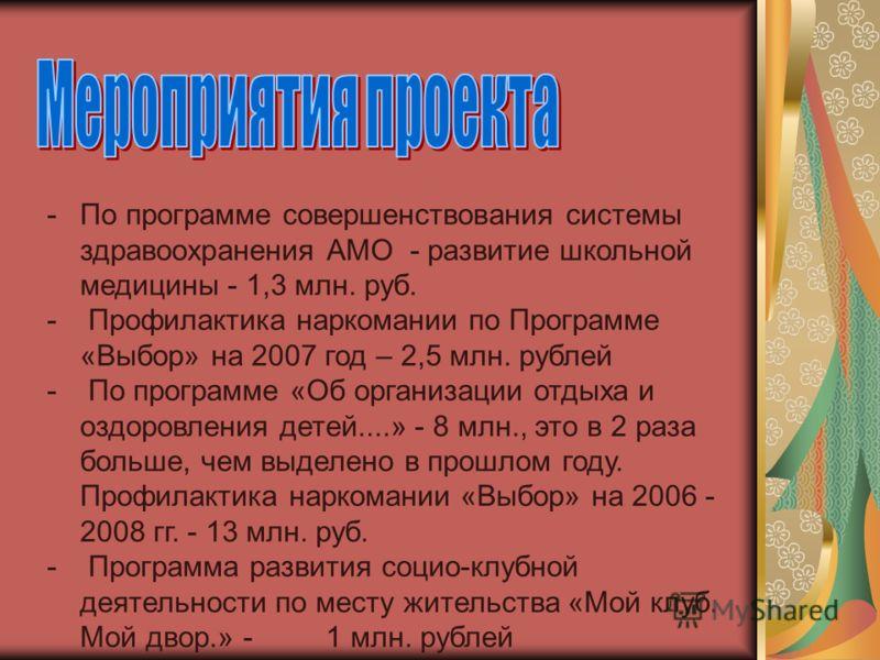-По программе совершенствования системы здравоохранения АМО - развитие школьной медицины - 1,3 млн. руб. - Профилактика наркомании по Программе «Выбор» на 2007 год – 2,5 млн. рублей - По программе «Об организации отдыха и оздоровления детей....» - 8