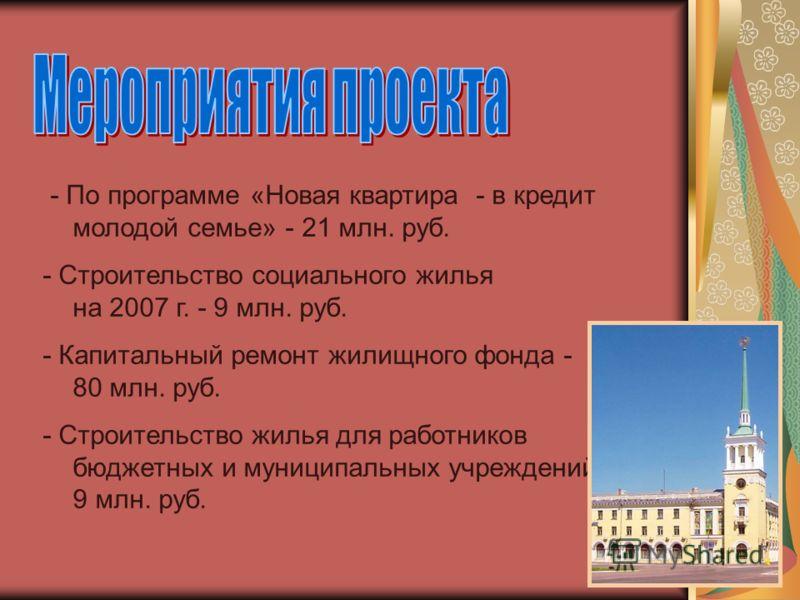 - По программе «Новая квартира - в кредит молодой семье» - 21 млн. руб. - Строительство социального жилья на 2007 г. - 9 млн. руб. - Капитальный ремонт жилищного фонда - 80 млн. руб. - Строительство жилья для работников бюджетных и муниципальных учре