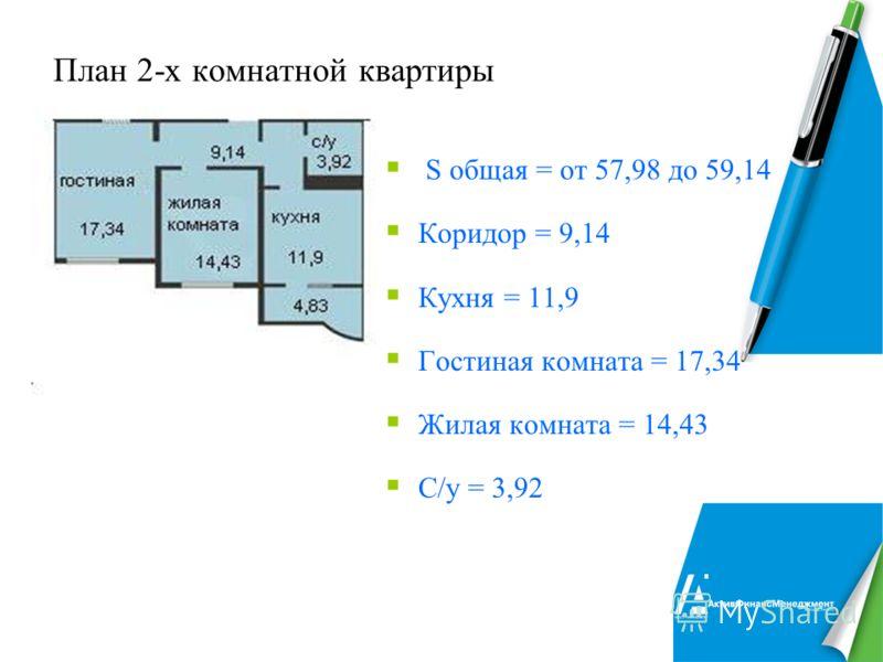14 План 2-х комнатной квартиры S общая = от 57,98 до 59,14 Коридор = 9,14 Кухня = 11,9 Гостиная комната = 17,34 Жилая комната = 14,43 С/у = 3,92