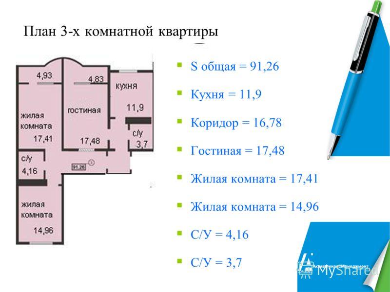 15 План 3-х комнатной квартиры S общая = 91,26 Кухня = 11,9 Коридор = 16,78 Гостиная = 17,48 Жилая комната = 17,41 Жилая комната = 14,96 С/У = 4,16 С/У = 3,7