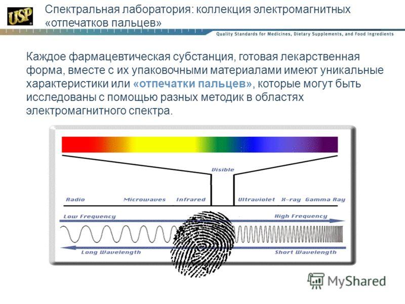 Спектральная лаборатория: коллекция электромагнитных «отпечатков пальцев» Каждое фармацевтическая субстанция, готовая лекарственная форма, вместе с их упаковочными материалами имеют уникальные характеристики или «отпечатки пальцев», которые могут быт