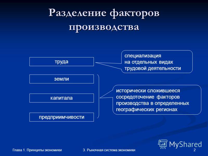 Глава 1 Принципы экономики 3. Рыночная система экономики