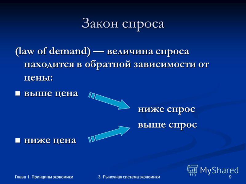 Глава 1. Принципы экономики 83. Рыночная система экономики Изменение величины спроса P Q A B D C