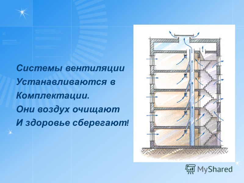 Системы вентиляции Устанавливаются в Комплектации. Они воздух очищают И здоровье сберегают !