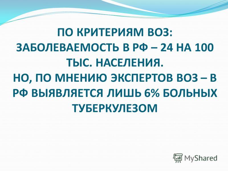 ПО КРИТЕРИЯМ ВОЗ: ЗАБОЛЕВАЕМОСТЬ В РФ – 24 НА 100 ТЫС. НАСЕЛЕНИЯ. НО, ПО МНЕНИЮ ЭКСПЕРТОВ ВОЗ – В РФ ВЫЯВЛЯЕТСЯ ЛИШЬ 6% БОЛЬНЫХ ТУБЕРКУЛЕЗОМ