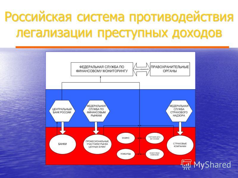 Российская система противодействия легализации преступных доходов