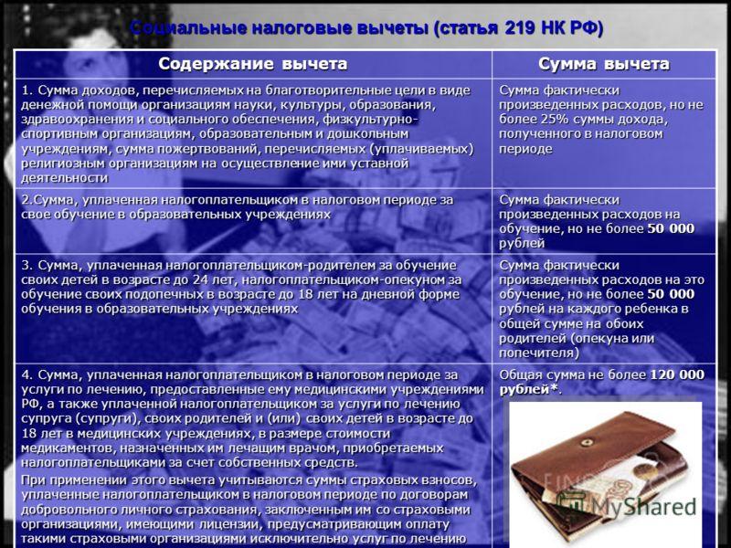 Социальные налоговые вычеты (cтатья 219 НК РФ) Содержание вычета Сумма вычета 1. Сумма доходов, перечисляемых на благотворительные цели в виде денежной помощи организациям науки, культуры, образования, здравоохранения и социального обеспечения, физку