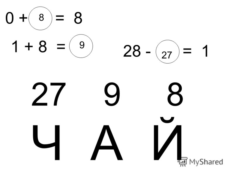 0 + = 8 1 + 8 = 27 9 8 Ч А Й 27 8 28 - = 1 9