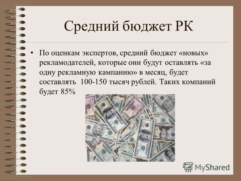 Средний бюджет РК По оценкам экспертов, средний бюджет «новых» рекламодателей, которые они будут оставлять «за одну рекламную кампанию» в месяц, будет составлять 100-150 тысяч рублей. Таких компаний будет 85%