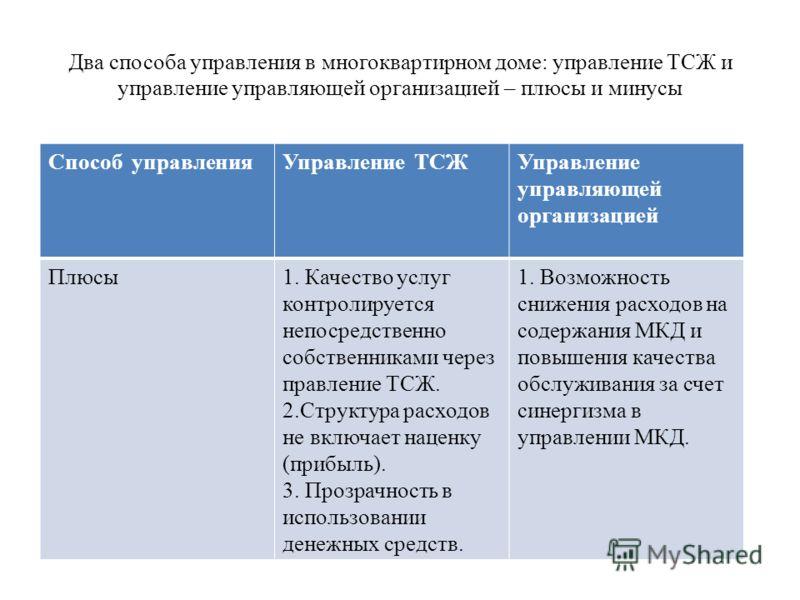 Два способа управления в многоквартирном доме: управление ТСЖ и управление управляющей организацией – плюсы и минусы Способ управленияУправление ТСЖУправление управляющей организацией Плюсы1. Качество услуг контролируется непосредственно собственника