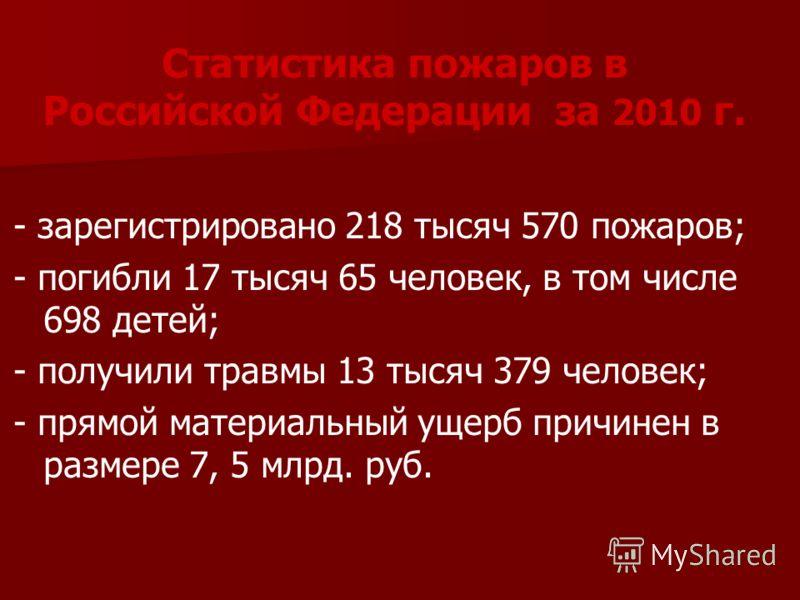 Статистика пожаров в Российской Федерации за 2010 г. - зарегистрировано 218 тысяч 570 пожаров; - погибли 17 тысяч 65 человек, в том числе 698 детей; - получили травмы 13 тысяч 379 человек; - прямой материальный ущерб причинен в размере 7, 5 млрд. руб