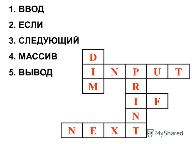 D INPUT MR IF N NEXT 1. ВВОД 2. ЕСЛИ 3. СЛЕДУЮЩИЙ 4. МАССИВ 5. ВЫВОД