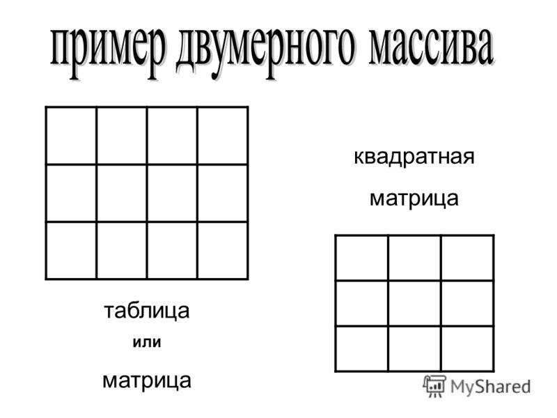 таблица или матрица квадратная матрица