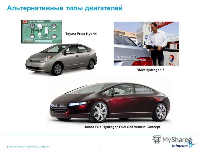 © Copyright INFINEUM INTERNATIONAL LIMITED 2007 6 Развитие оборудования: дизельные двигатели Honda 2.2L iCTDi Turbo Diesel