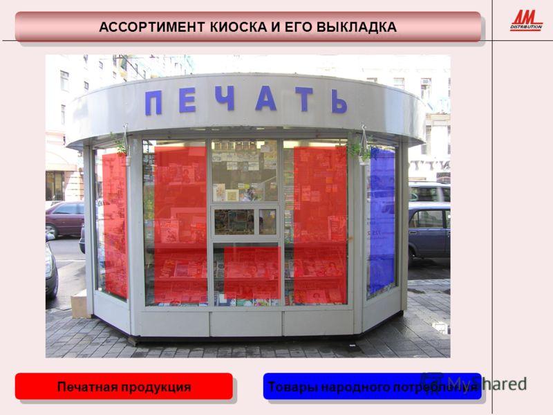 АССОРТИМЕНТ КИОСКА И ЕГО ВЫКЛАДКА Печатная продукция Товары народного потребления