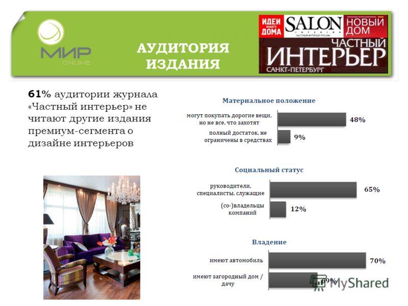 61% аудитории журнала «Частный интерьер» не читают другие издания премиум-сегмента о дизайне интерьеров АУДИТОРИЯ ИЗДАНИЯ