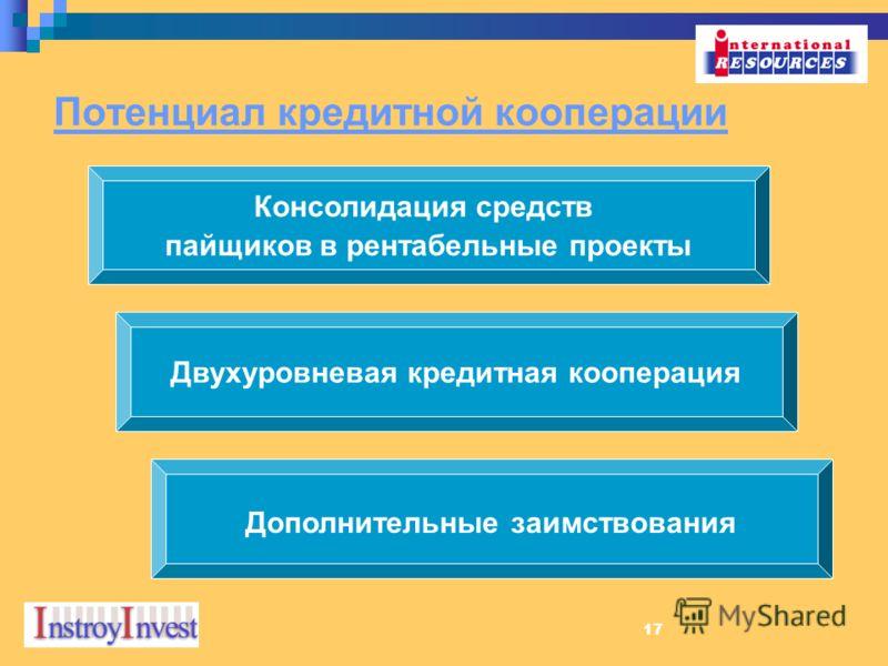 17 Потенциал кредитной кооперации Дополнительные заимствования Двухуровневая кредитная кооперация Консолидация средств пайщиков в рентабельные проекты