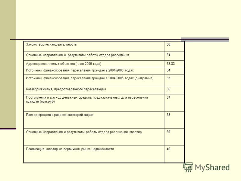 4 Законотворческая деятельность30 Основные направления и результаты работы отдела расселения31 Адреса расселяемых объектов (план 2005 года)32-33 Источники финансирования переселения граждан в 2004-2005 годах34 Источники финансирования переселения гра