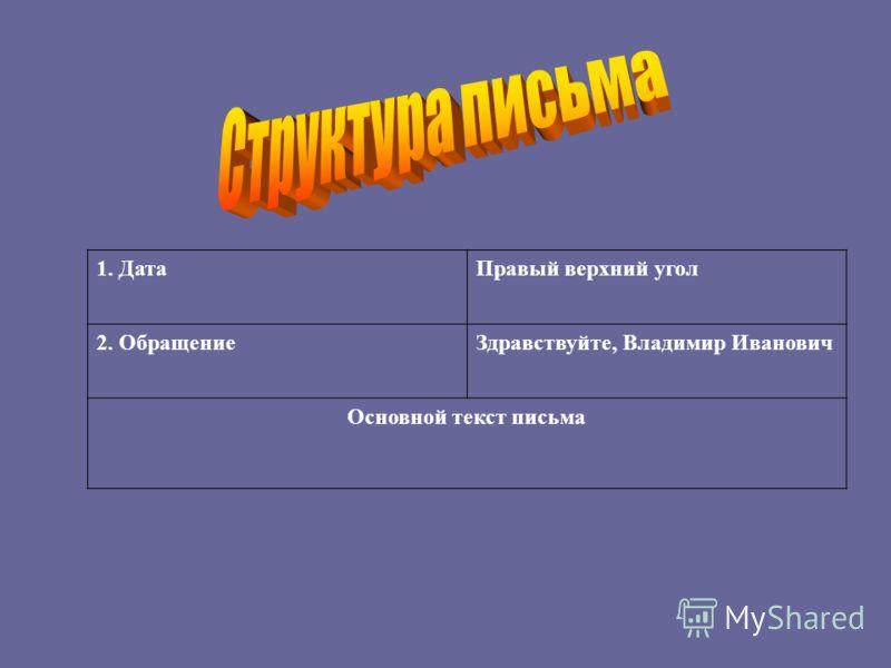 1. ДатаПравый верхний угол 2. ОбращениеЗдравствуйте, Владимир Иванович Основной текст письма