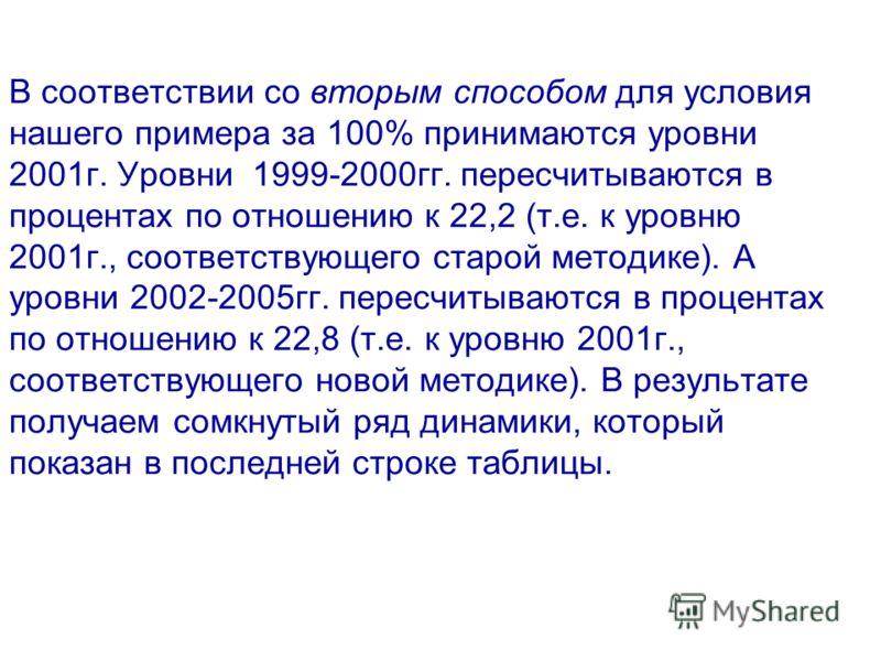 В соответствии со вторым способом для условия нашего примера за 100% принимаются уровни 2001г. Уровни 1999-2000гг. пересчитываются в процентах по отношению к 22,2 (т.е. к уровню 2001г., соответствующего старой методике). А уровни 2002-2005гг. пересчи