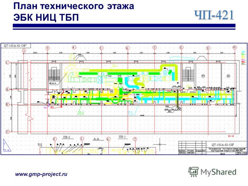 www.gmp-project.ru План технического этажа ЭБК НИЦ ТБП