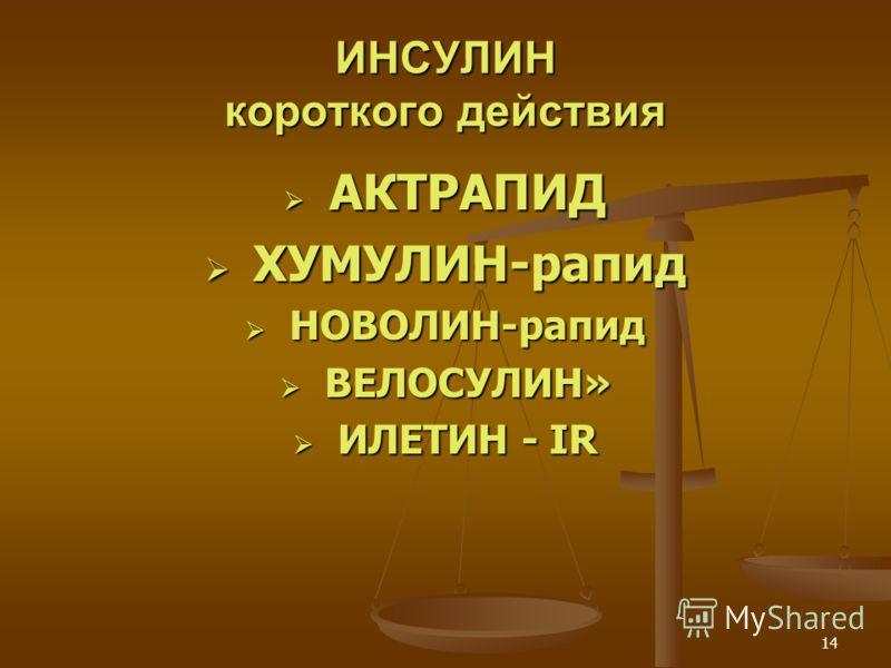 14 ИНСУЛИН короткого действия АКТРАПИД АКТРАПИД ХУМУЛИН-рапид ХУМУЛИН-рапид НОВОЛИН-рапид НОВОЛИН-рапид ВЕЛОСУЛИН» ВЕЛОСУЛИН» ИЛЕТИН - IR ИЛЕТИН - IR