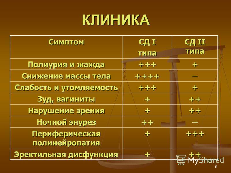 Диаметр СЧ динамика