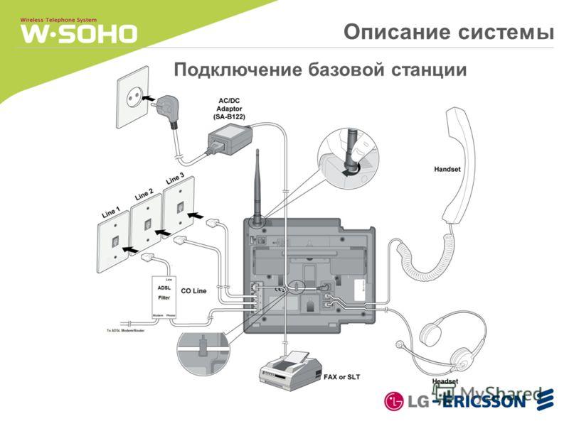 Описание системы Подключение базовой станции