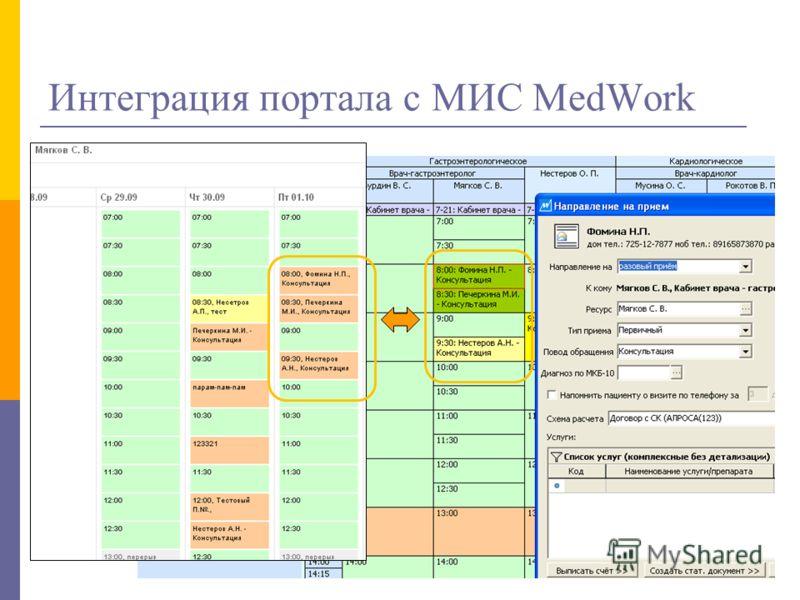 Интеграция портала с МИС MedWork