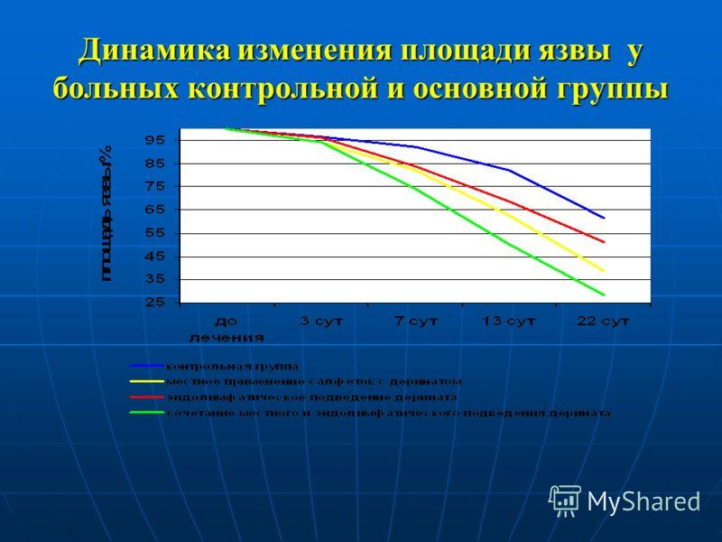 Динамика изменения площади язвы у больных контрольной и основной группы