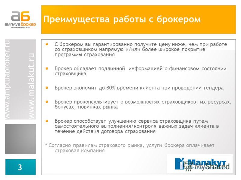 www.malakut.ru 3 С брокером вы гарантированно получите цену ниже, чем при работе со страховщиком напрямую и/или более широкое покрытие программы страхования Брокер обладает подлинной информацией о финансовом состоянии страховщика Брокер экономит до 8
