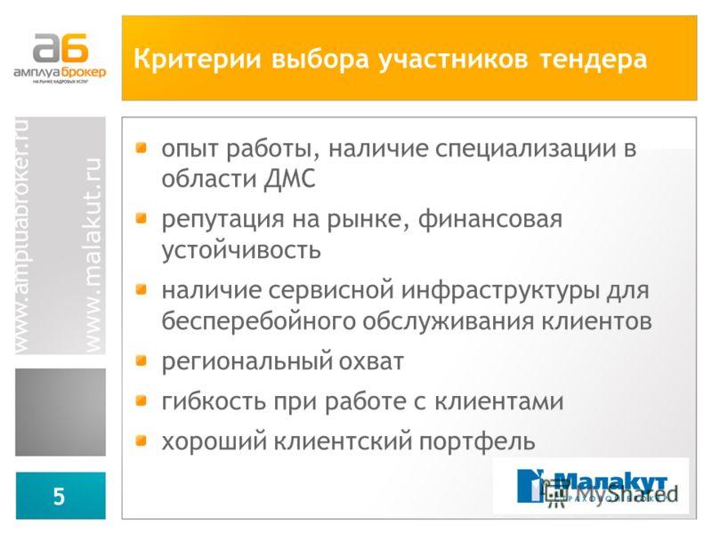 www.malakut.ru 5 Критерии выбора участников тендера опыт работы, наличие специализации в области ДМС репутация на рынке, финансовая устойчивость наличие сервисной инфраструктуры для бесперебойного обслуживания клиентов региональный охват гибкость при