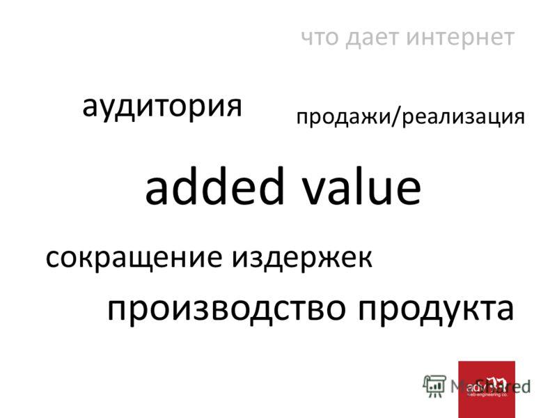 аудитория продажи/реализация сокращение издержек added value что дает интернет производство продукта