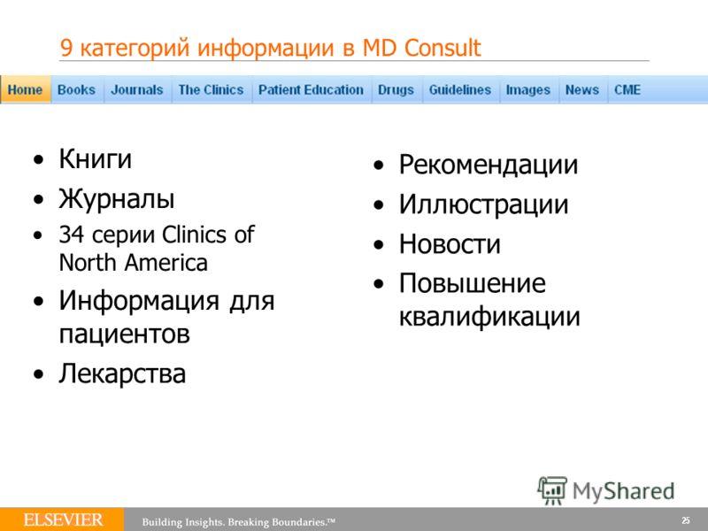 9 категорий информации в MD Consult Книги Журналы 34 серии Clinics of North America Информация для пациентов Лекарства Рекомендации Иллюстрации Новости Повышение квалификации