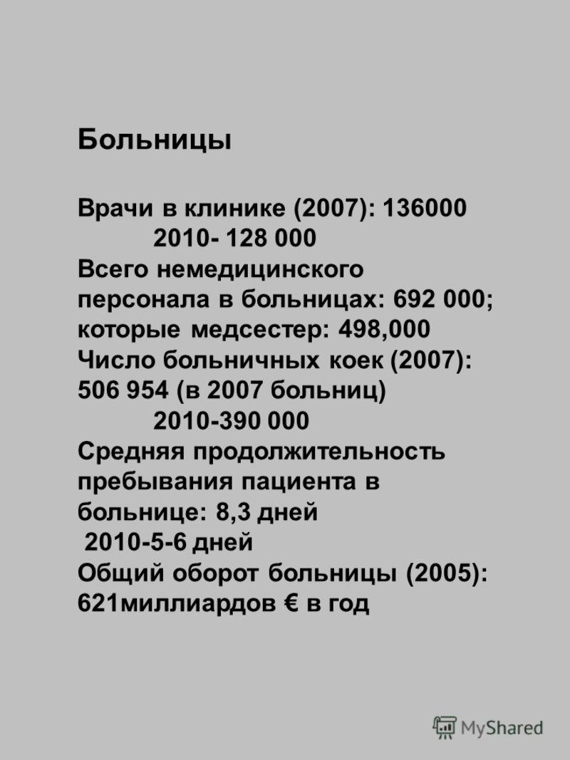 Больницы Врачи в клинике (2007): 136000 2010- 128 000 Всего немедицинского персонала в больницах: 692 000; которые медсестер: 498,000 Число больничных коек (2007): 506 954 (в 2007 больниц) 2010-390 000 Средняя продолжительность пребывания пациента в