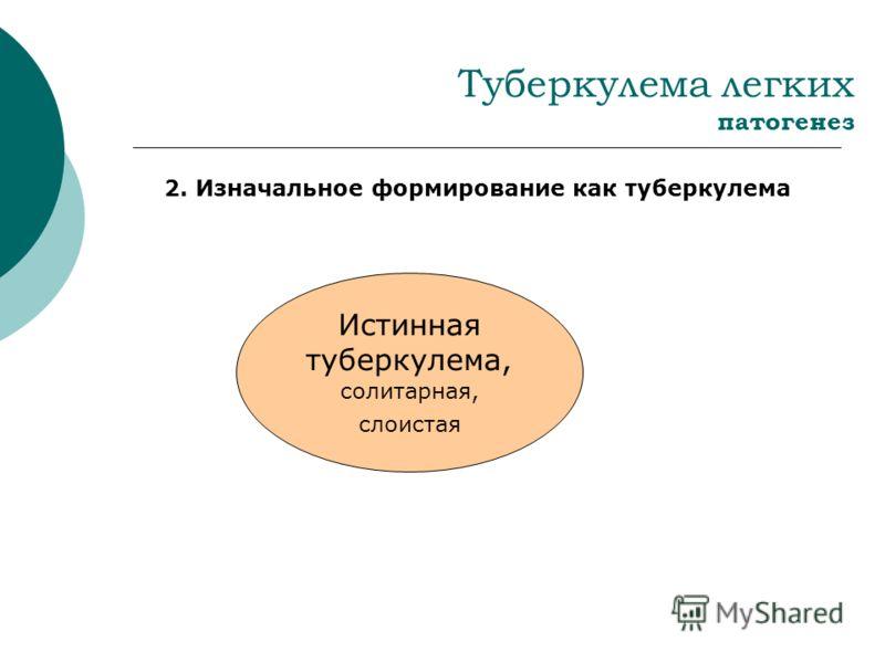 Туберкулема легких патогенез 2. Изначальное формирование как туберкулема Истинная туберкулема, солитарная, слоистая