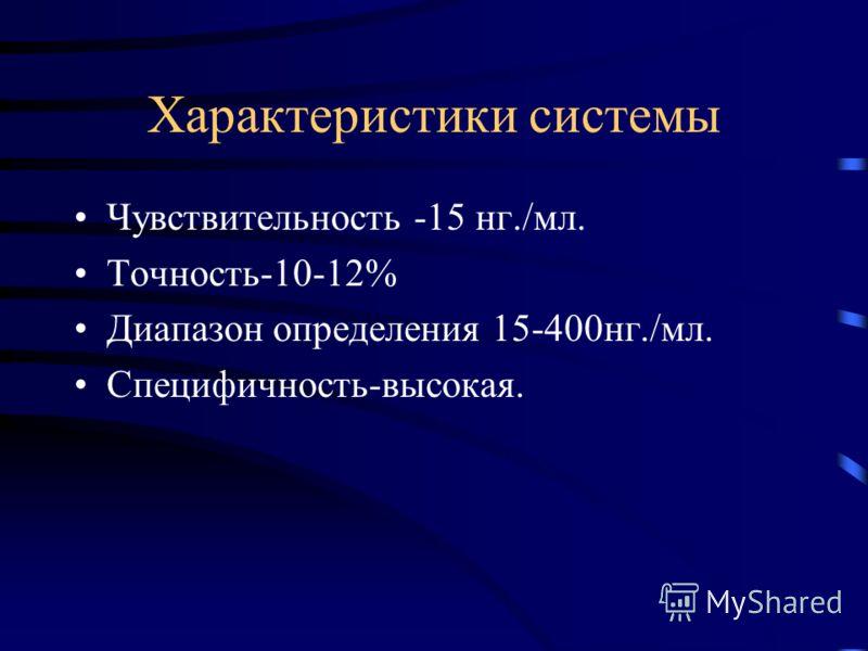 Характеристики системы Чувствительность -15 нг./мл. Точность-10-12% Диапазон определения 15-400нг./мл. Специфичность-высокая.