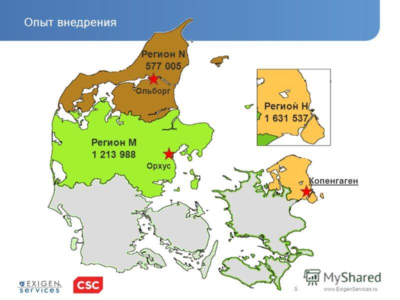 9 www.ExigenServices.ru Опыт внедрения Регион M 1 213 988 Регион N 577 005 Регион H 1 631 537 Копенгаген Орхус Ольборг