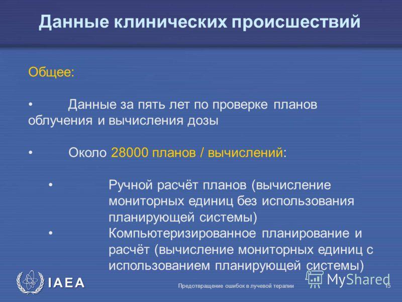 IAEA Предотвращение ошибок в лучевой терапии15 Общее: Данные за пять лет по проверке планов облучения и вычисления дозы Около 28000 планов / вычислений: Ручной расчёт планов (вычисление мониторных единиц без использования планирующей системы) Компьют