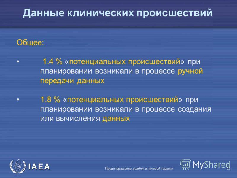 IAEA Предотвращение ошибок в лучевой терапии22 Общее: 1.4 % «потенциальных происшествий» при планировании возникали в процессе ручной передачи данных 1.8 % «потенциальных происшествий» при планировании возникали в процессе создания или вычисления дан